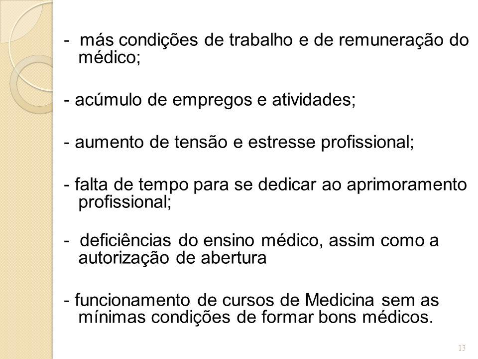- más condições de trabalho e de remuneração do médico; - acúmulo de empregos e atividades; - aumento de tensão e estresse profissional; - falta de te
