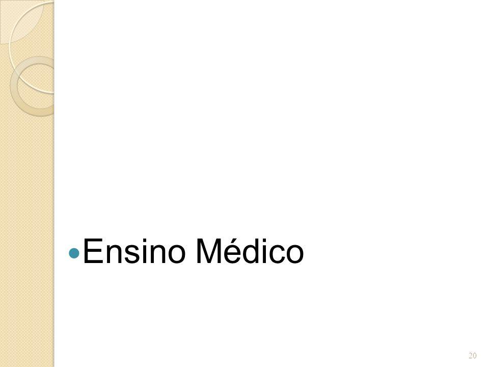 Ensino Médico 20