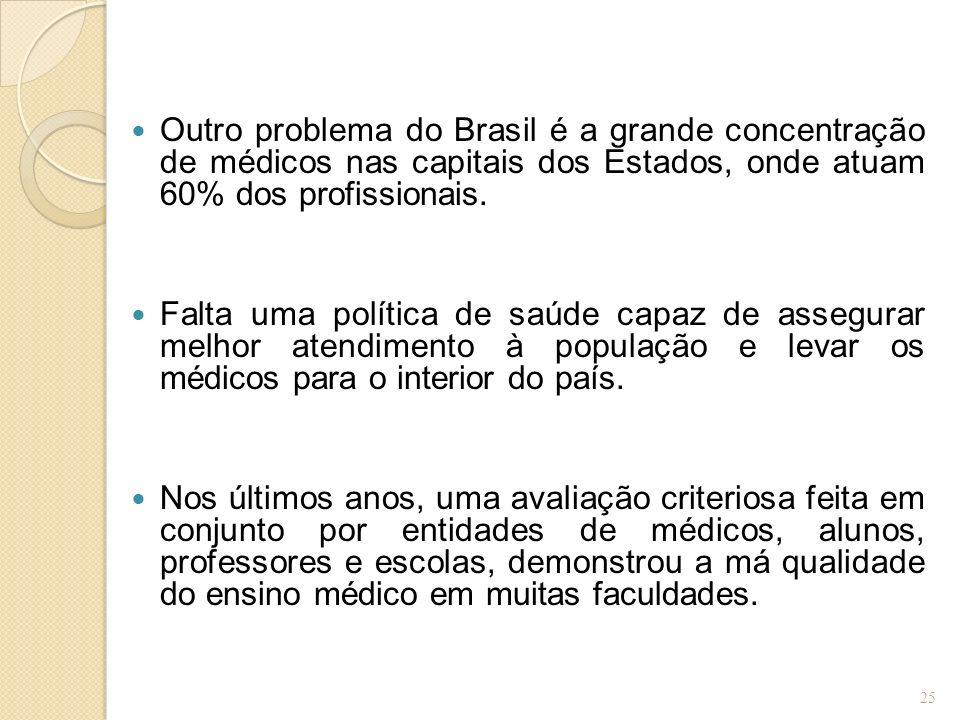 Outro problema do Brasil é a grande concentração de médicos nas capitais dos Estados, onde atuam 60% dos profissionais. Falta uma política de saúde ca