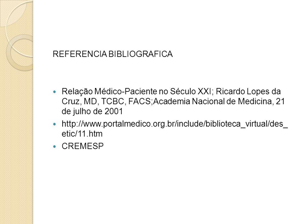 REFERENCIA BIBLIOGRAFICA Relação Médico-Paciente no Século XXI; Ricardo Lopes da Cruz, MD, TCBC, FACS;Academia Nacional de Medicina, 21 de julho de 20