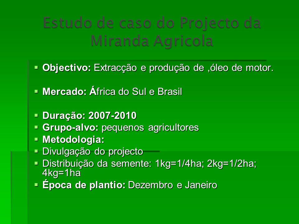 Objectivo: Extracção e produção de,óleo de motor. Objectivo: Extracção e produção de,óleo de motor. Mercado: África do Sul e Brasil Mercado: África do