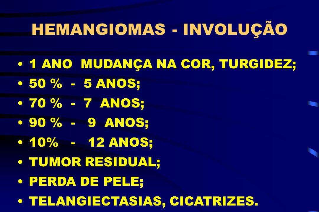 HEMANGIOMAS - INVOLUÇÃO 1 ANO MUDANÇA NA COR, TURGIDEZ; 50 % - 5 ANOS; 70 % - 7 ANOS; 90 % - 9 ANOS; 10% - 12 ANOS; TUMOR RESIDUAL; PERDA DE PELE; TEL