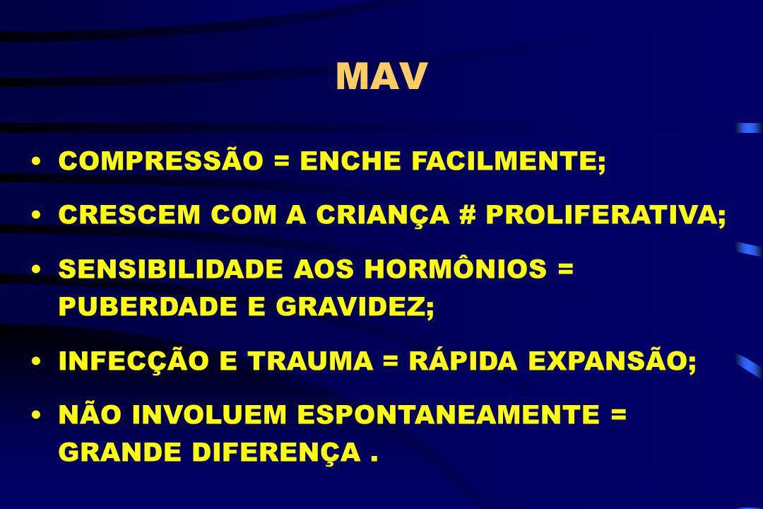 MAV COMPRESSÃO = ENCHE FACILMENTE; CRESCEM COM A CRIANÇA # PROLIFERATIVA; SENSIBILIDADE AOS HORMÔNIOS = PUBERDADE E GRAVIDEZ; INFECÇÃO E TRAUMA = RÁPI