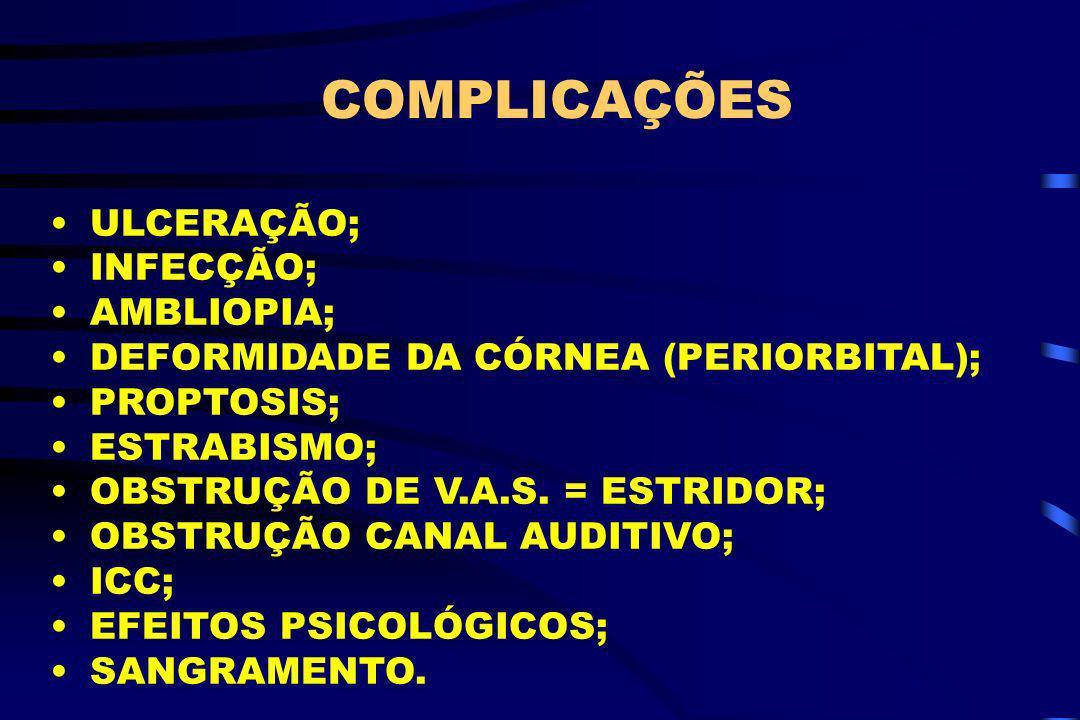 COMPLICAÇÕES ULCERAÇÃO; INFECÇÃO; AMBLIOPIA; DEFORMIDADE DA CÓRNEA (PERIORBITAL); PROPTOSIS; ESTRABISMO; OBSTRUÇÃO DE V.A.S. = ESTRIDOR; OBSTRUÇÃO CAN