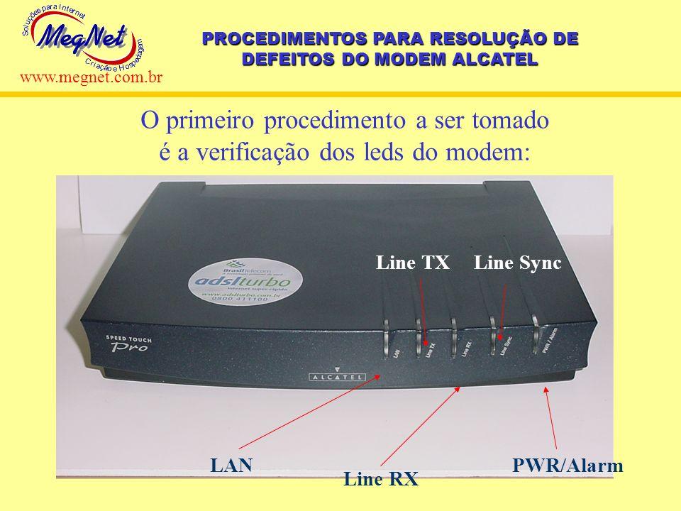 PROCEDIMENTOS PARA RESOLUÇÃO DE DEFEITOS DO MODEM ALCATEL O primeiro procedimento a ser tomado é a verificação dos leds do modem: Line TXLine Sync LAN
