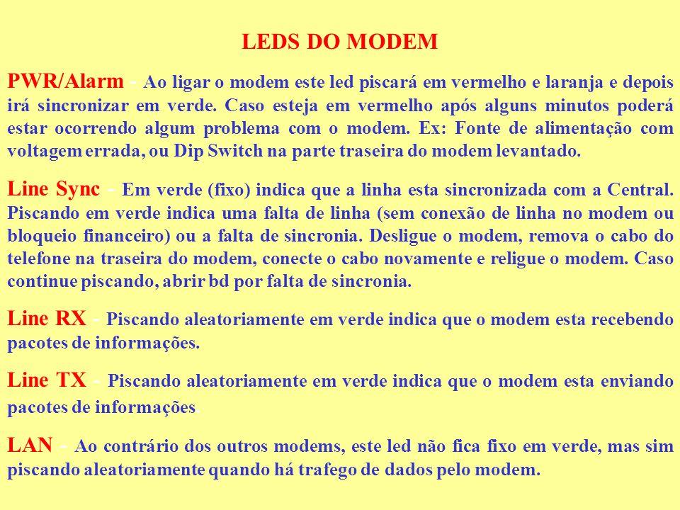 LEDS DO MODEM PWR/Alarm - Ao ligar o modem este led piscará em vermelho e laranja e depois irá sincronizar em verde. Caso esteja em vermelho após algu