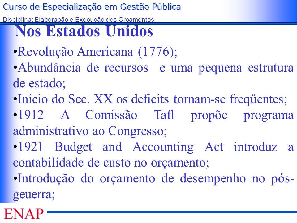 Curso de Especialização em Gestão Pública Disciplina: Elaboração e Execução dos Orçamentos Nos Estados Unidos Revolução Americana (1776); Abundância d