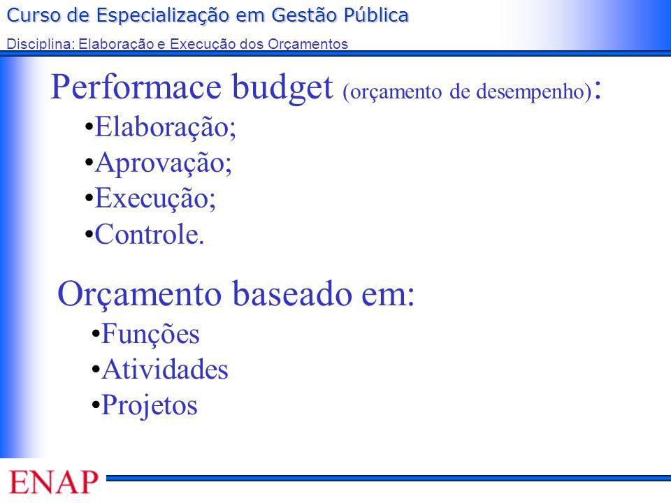 Curso de Especialização em Gestão Pública Disciplina: Elaboração e Execução dos Orçamentos Performace budget (orçamento de desempenho) : Elaboração; A