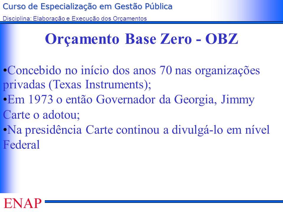 Curso de Especialização em Gestão Pública Disciplina: Elaboração e Execução dos Orçamentos Orçamento Base Zero - OBZ Concebido no início dos anos 70 n