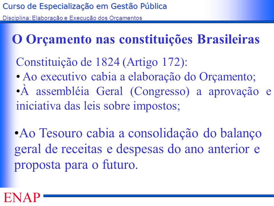 Curso de Especialização em Gestão Pública Disciplina: Elaboração e Execução dos Orçamentos O Orçamento nas constituições Brasileiras Constituição de 1