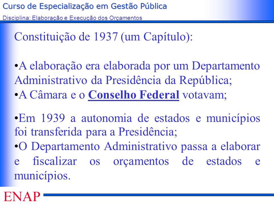 Curso de Especialização em Gestão Pública Disciplina: Elaboração e Execução dos Orçamentos Constituição de 1937 (um Capítulo): A elaboração era elabor