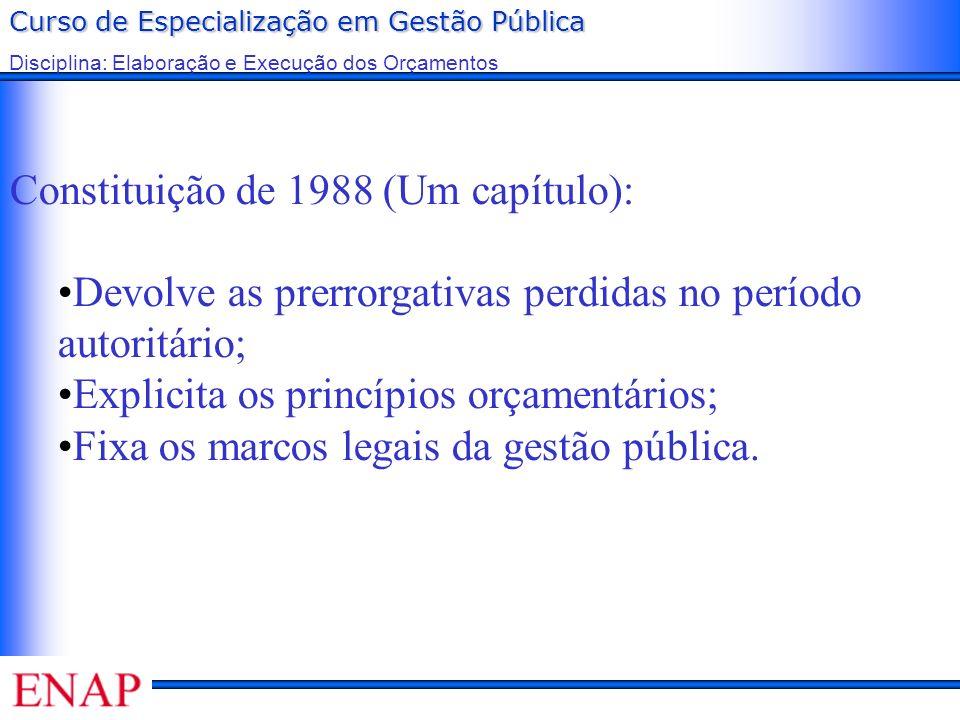 Curso de Especialização em Gestão Pública Disciplina: Elaboração e Execução dos Orçamentos Constituição de 1988 (Um capítulo): Devolve as prerrorgativ