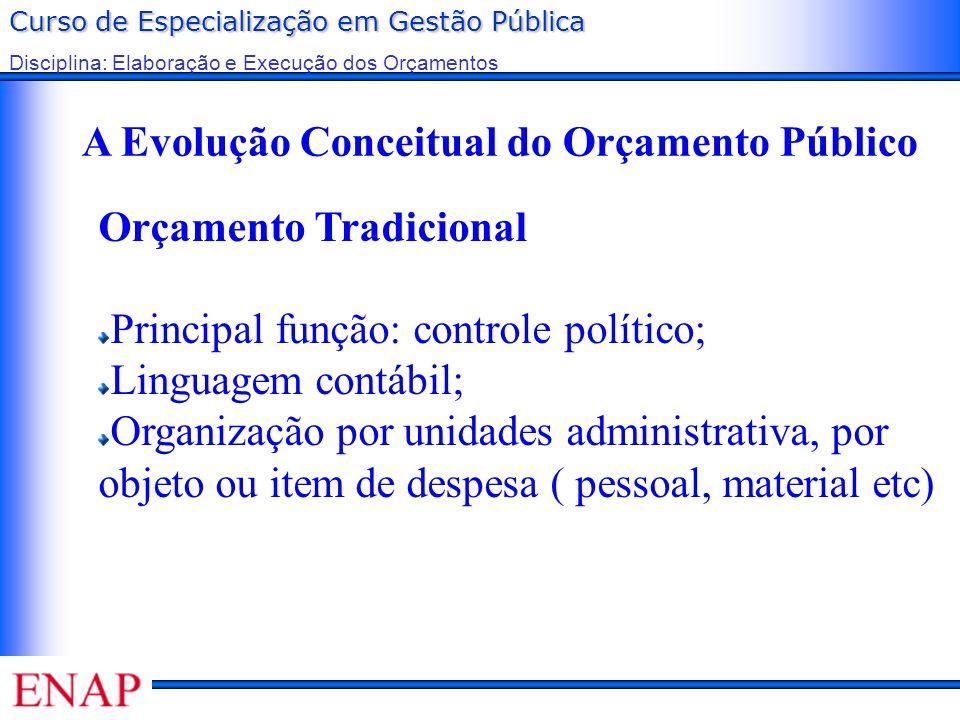 Curso de Especialização em Gestão Pública Disciplina: Elaboração e Execução dos Orçamentos A Evolução Conceitual do Orçamento Público Orçamento Tradic