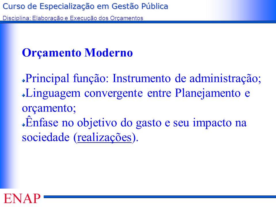 Curso de Especialização em Gestão Pública Disciplina: Elaboração e Execução dos Orçamentos Orçamento Moderno Principal função: Instrumento de administ