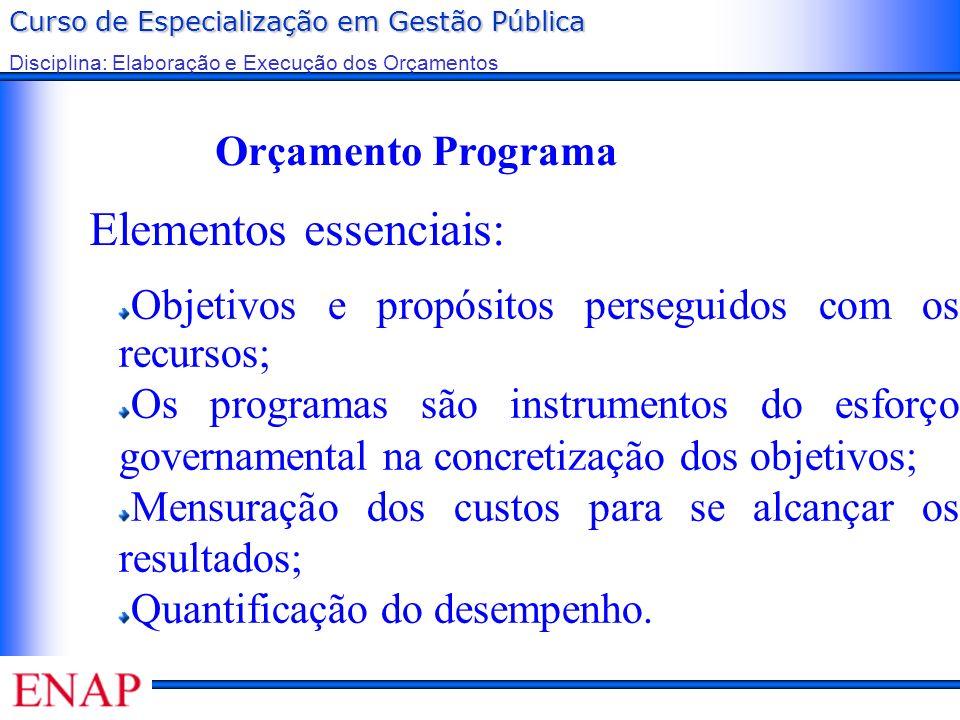 Curso de Especialização em Gestão Pública Disciplina: Elaboração e Execução dos Orçamentos Orçamento Programa Elementos essenciais: Objetivos e propós