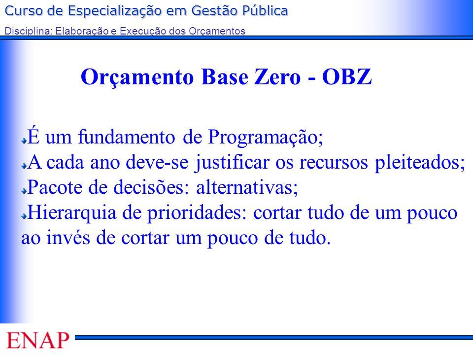 Curso de Especialização em Gestão Pública Disciplina: Elaboração e Execução dos Orçamentos Orçamento Base Zero - OBZ É um fundamento de Programação; A
