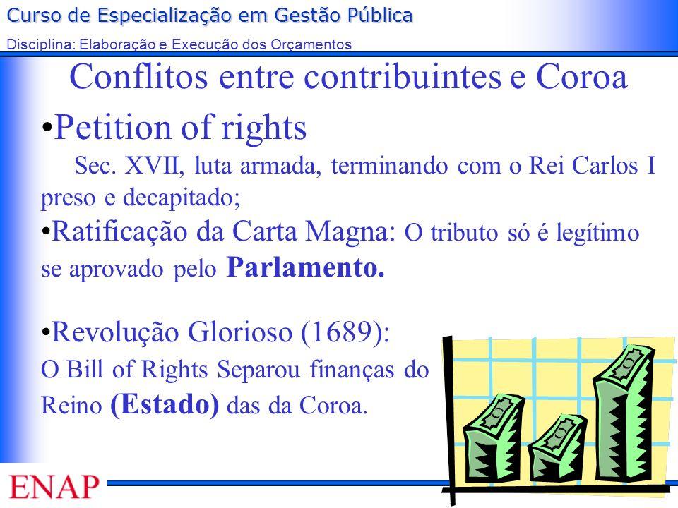 Curso de Especialização em Gestão Pública Disciplina: Elaboração e Execução dos Orçamentos Conflitos entre contribuintes e Coroa Petition of rights Se