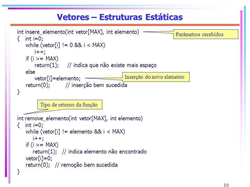 10 Vetores – Estruturas Estáticas int insere_elemento(int vetor[MAX], int elemento) { int i=0; while (vetor[i] != 0 && i < MAX) i++; if (i >= MAX) ret