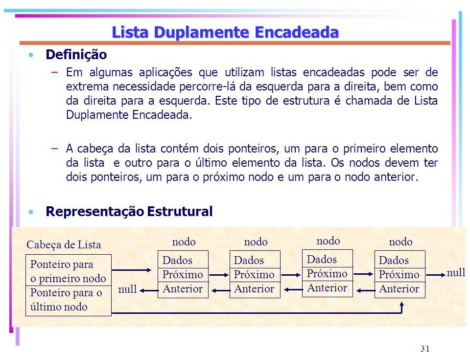 31 Lista Duplamente Encadeada Definição –Em algumas aplicações que utilizam listas encadeadas pode ser de extrema necessidade percorre-lá da esquerda