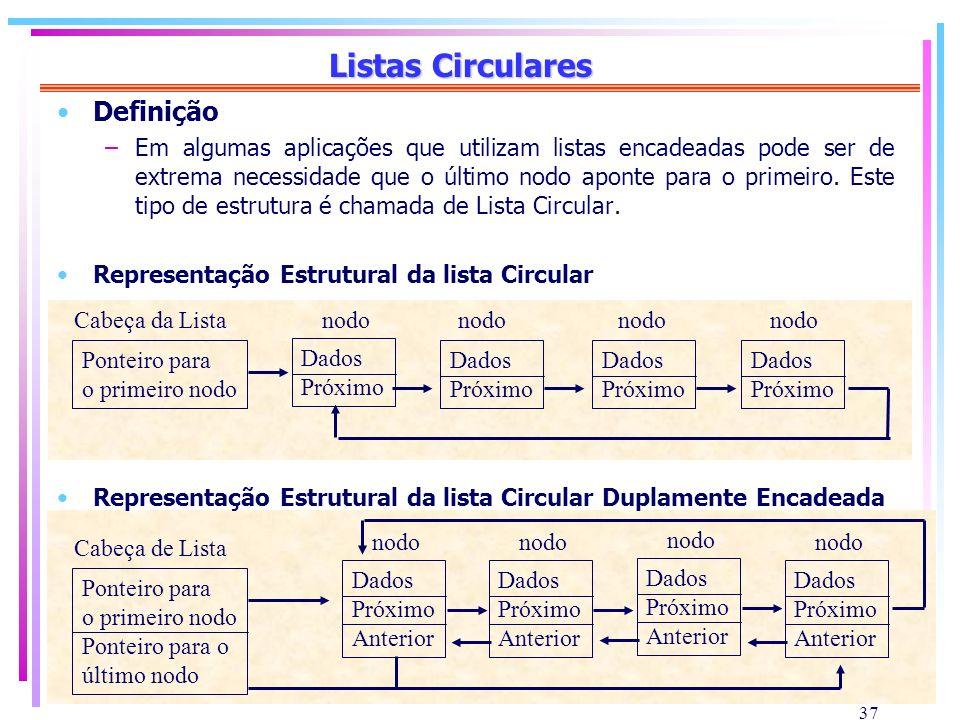 37 Listas Circulares Definição –Em algumas aplicações que utilizam listas encadeadas pode ser de extrema necessidade que o último nodo aponte para o p