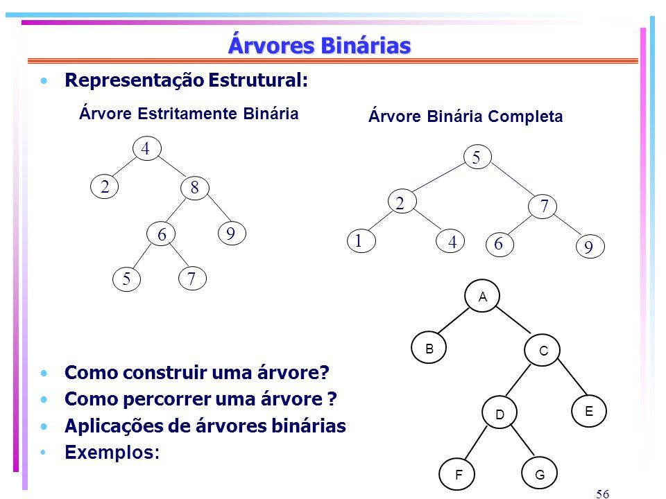 56 Árvores Binárias Representação Estrutural: Como construir uma árvore? Como percorrer uma árvore ? Aplicações de árvores binárias Exemplos: Árvore E