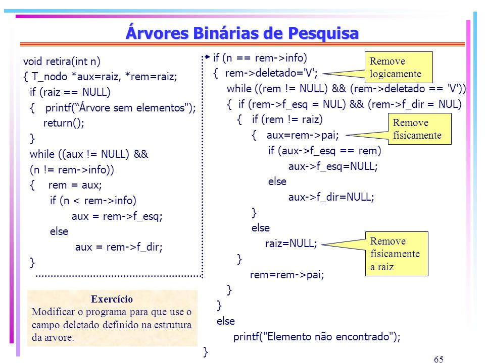 65 Árvores Binárias de Pesquisa void retira(int n) { T_nodo *aux=raiz, *rem=raiz; if (raiz == NULL) { printf(Árvore sem elementos