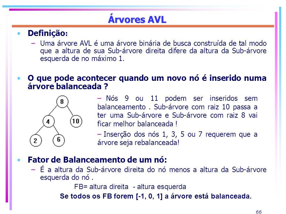 66 Árvores AVL Definição : –Uma árvore AVL é uma árvore binária de busca construída de tal modo que a altura de sua Sub-árvore direita difere da altur