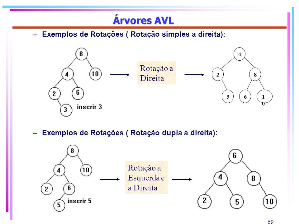 69 Árvores AVL –Exemplos de Rotações ( Rotação simples a direita): –Exemplos de Rotações ( Rotação dupla a direita): Rotação a Esquerda e a Direita Ro