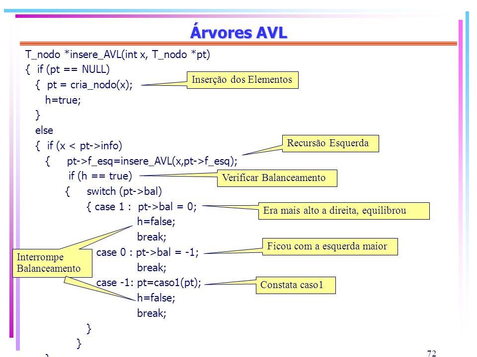 72 Árvores AVL T_nodo *insere_AVL(int x, T_nodo *pt) { if (pt == NULL) { pt = cria_nodo(x); h=true; } else { if (x info) { pt->f_esq=insere_AVL(x,pt->