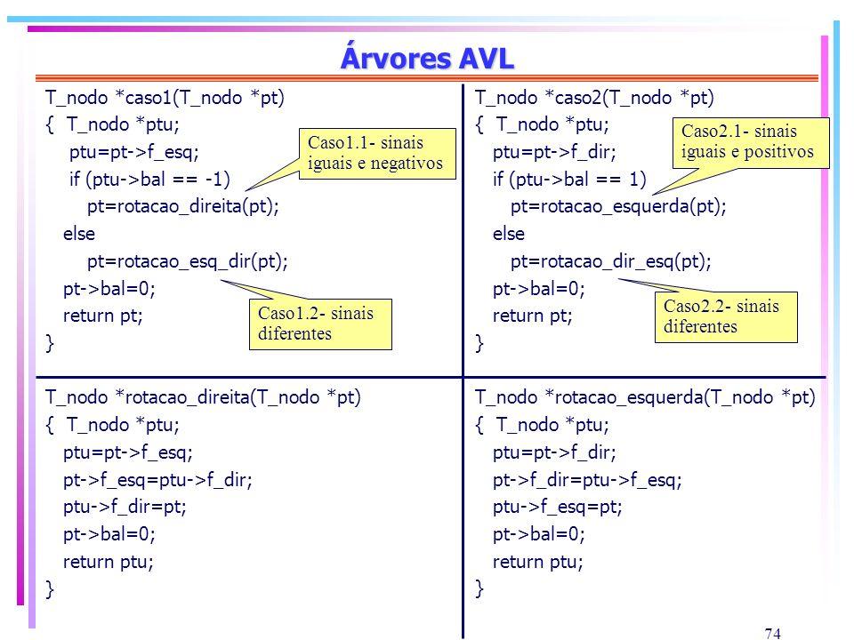 74 Árvores AVL T_nodo *caso1(T_nodo *pt) { T_nodo *ptu; ptu=pt->f_esq; if (ptu->bal == -1) pt=rotacao_direita(pt); else pt=rotacao_esq_dir(pt); pt->ba