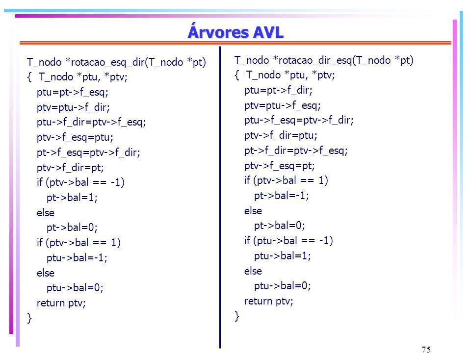 75 Árvores AVL T_nodo *rotacao_esq_dir(T_nodo *pt) { T_nodo *ptu, *ptv; ptu=pt->f_esq; ptv=ptu->f_dir; ptu->f_dir=ptv->f_esq; ptv->f_esq=ptu; pt->f_es
