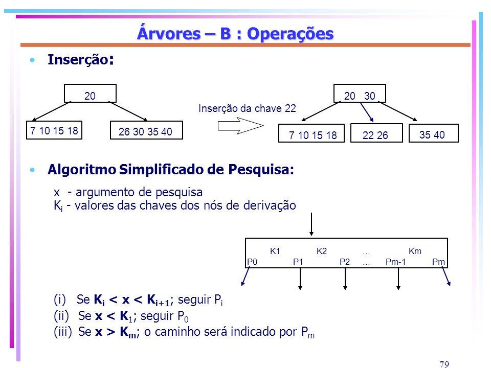 79 Árvores – B : Operações Inserção : Algoritmo Simplificado de Pesquisa: x - argumento de pesquisa K i - valores das chaves dos nós de derivação (i)