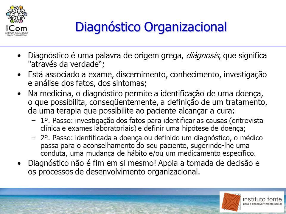 Diagnóstico Organizacional Diagnóstico é uma palavra de origem grega, diágnosis, que significa