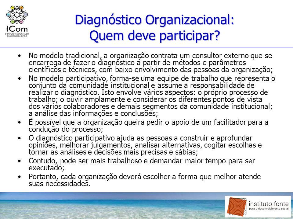 Diagnóstico Organizacional: Quem deve participar? No modelo tradicional, a organização contrata um consultor externo que se encarrega de fazer o diagn