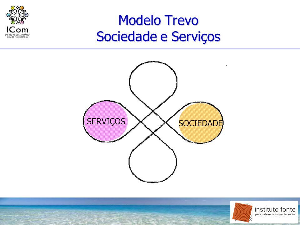 Modelo Trevo Sociedade e Serviços SERVIÇOS SOCIEDADE