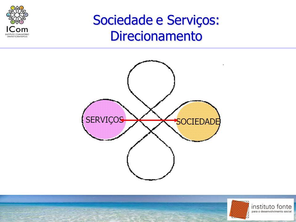 Sociedade e Serviços: Direcionamento SERVIÇOS SOCIEDADE