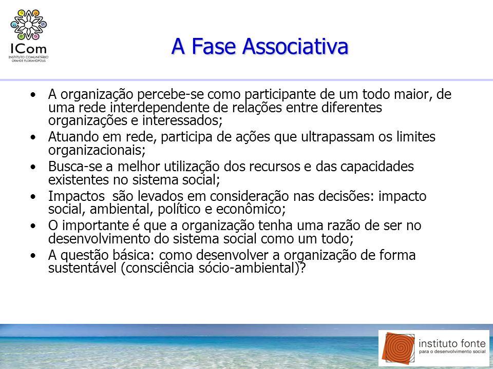 A Fase Associativa A organização percebe-se como participante de um todo maior, de uma rede interdependente de relações entre diferentes organizações