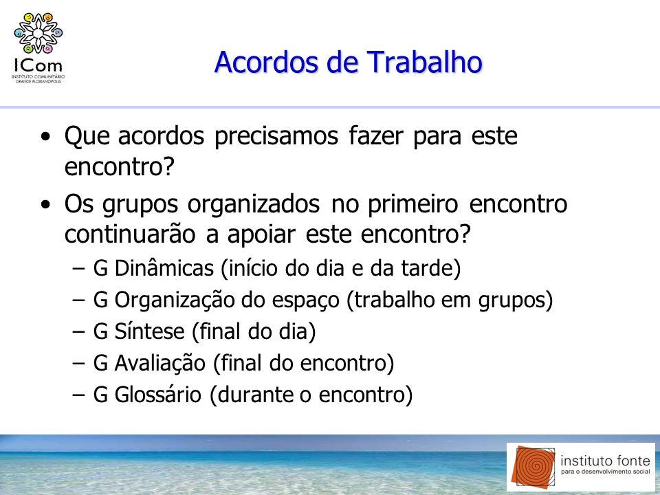 Relações entre os demais Campos PESSOAS SERVIÇOS SOCIEDADE RECURSOS QUALIDADE MOTIVAÇÃO VIABILIDADE LEGITIMIDADE