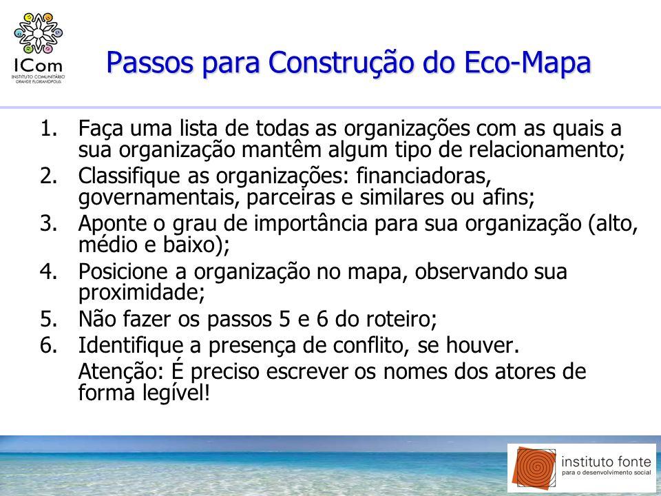 Passos para Construção do Eco-Mapa 1.Faça uma lista de todas as organizações com as quais a sua organização mantêm algum tipo de relacionamento; 2.Cla