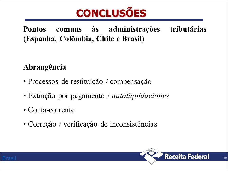 Brasil 19 CONCLUSÕES Pontos comuns às administrações tributárias (Espanha, Colômbia, Chile e Brasil) Abrangência Processos de restituição / compensaçã