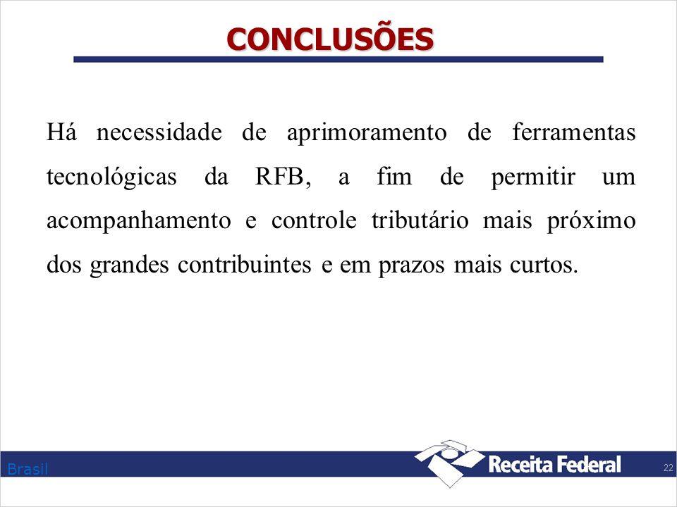 Brasil 22 CONCLUSÕES Há necessidade de aprimoramento de ferramentas tecnológicas da RFB, a fim de permitir um acompanhamento e controle tributário mai