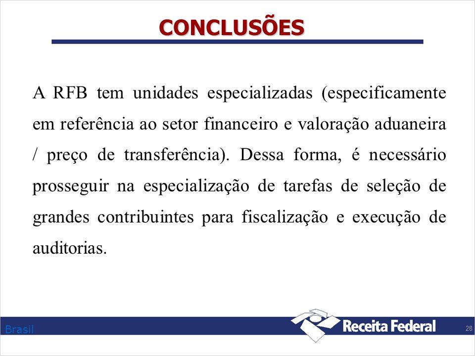 Brasil 28 CONCLUSÕES A RFB tem unidades especializadas (especificamente em referência ao setor financeiro e valoração aduaneira / preço de transferênc
