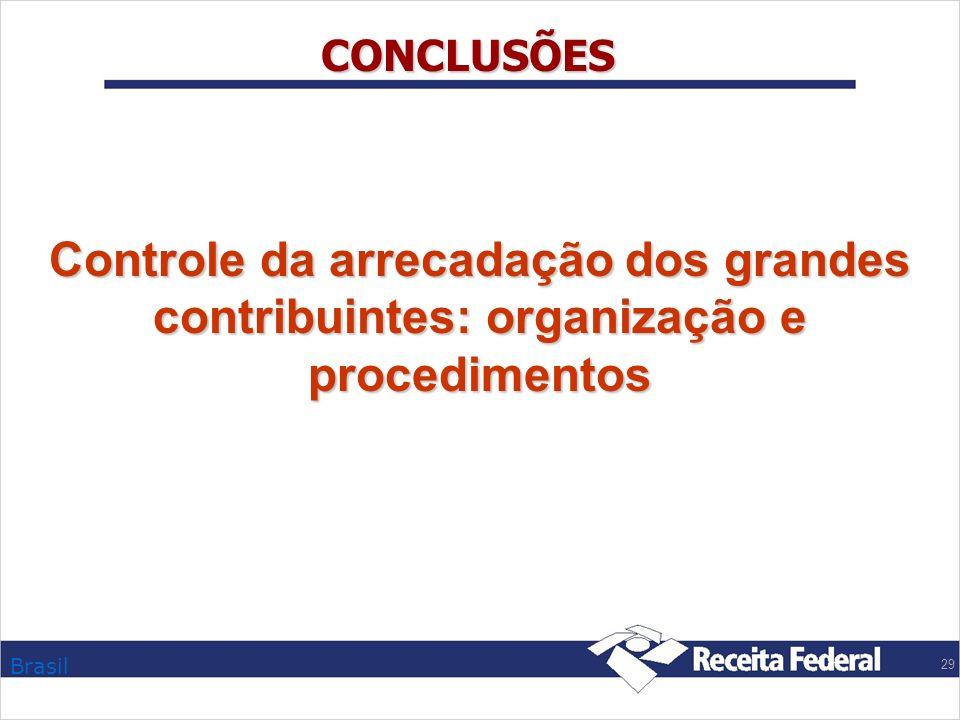Brasil 29 CONCLUSÕES Controle da arrecadação dos grandes contribuintes: organização e procedimentos