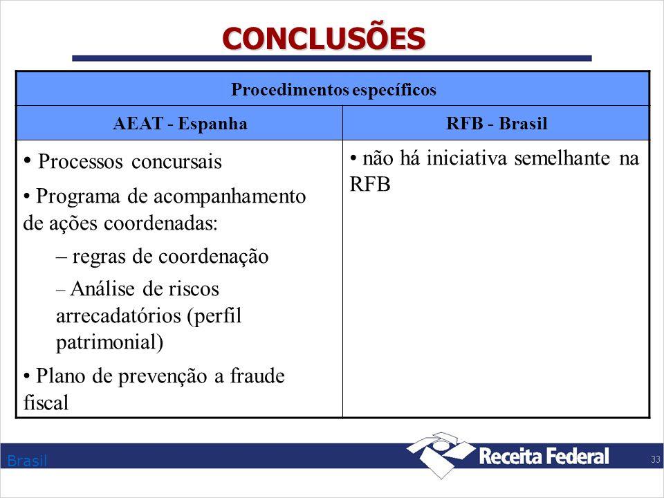 Brasil 33 CONCLUSÕES Procedimentos específicos AEAT - EspanhaRFB - Brasil Processos concursais Programa de acompanhamento de ações coordenadas: – regr