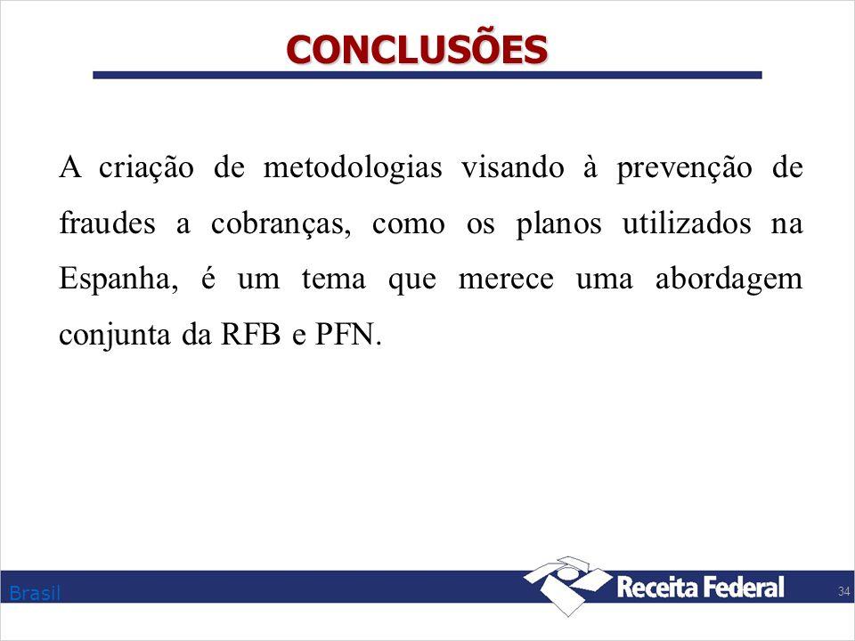 Brasil 34 CONCLUSÕES A criação de metodologias visando à prevenção de fraudes a cobranças, como os planos utilizados na Espanha, é um tema que merece
