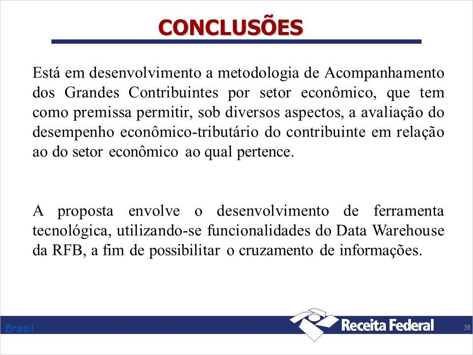 Brasil 38 CONCLUSÕES Está em desenvolvimento a metodologia de Acompanhamento dos Grandes Contribuintes por setor econômico, que tem como premissa perm