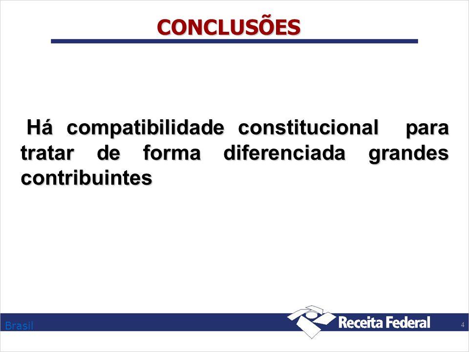 Brasil 4 CONCLUSÕES Há compatibilidade constitucional para tratar de forma diferenciada grandes contribuintes Há compatibilidade constitucional para t