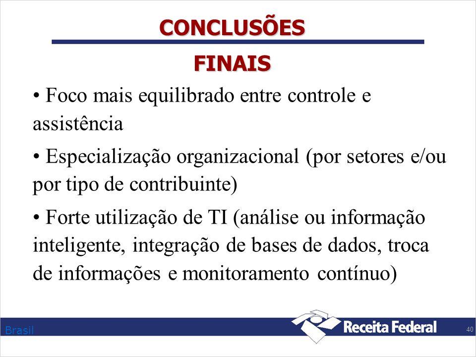Brasil 40 CONCLUSÕESFINAIS Foco mais equilibrado entre controle e assistência Especialização organizacional (por setores e/ou por tipo de contribuinte