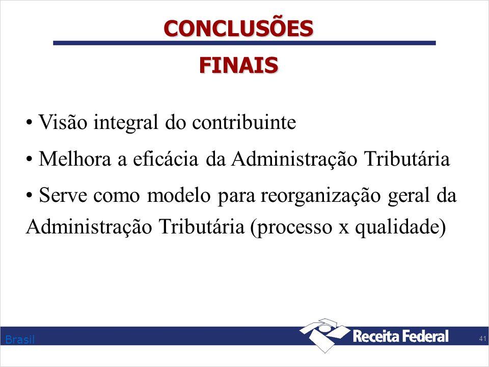 Brasil 41 CONCLUSÕESFINAIS Visão integral do contribuinte Melhora a eficácia da Administração Tributária Serve como modelo para reorganização geral da