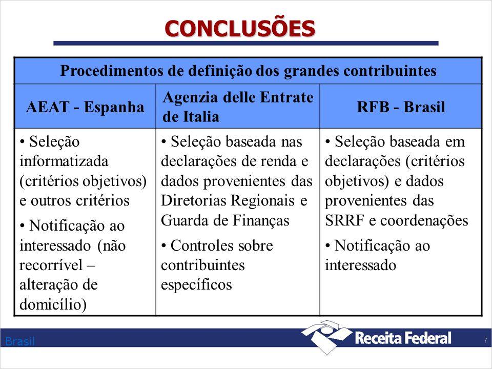 Brasil 7 CONCLUSÕES Procedimentos de definição dos grandes contribuintes AEAT - Espanha Agenzia delle Entrate de Italia RFB - Brasil Seleção informati